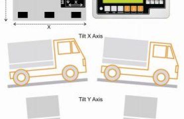 Rinstrum Tilt Indicator - SWIA Custom solutions