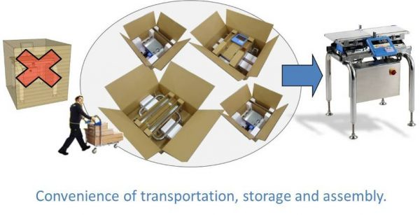 Convenience of transportation, storage and assembly - SWIA